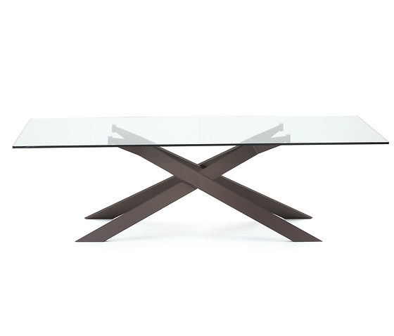Gianluigi Landoni Cross Table