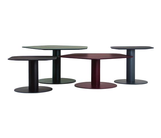Jonas Wagell Cluster Table