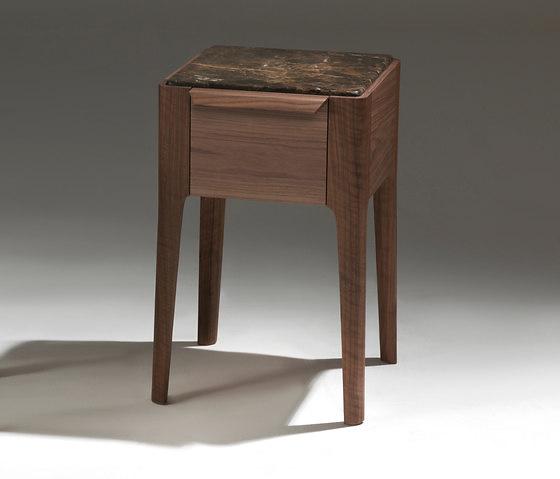 C. Ballabio Ziggy Tables Collection
