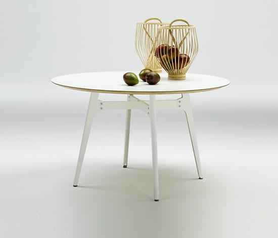 Catharina Lorenz and Steffen Kaz Otis4 Table