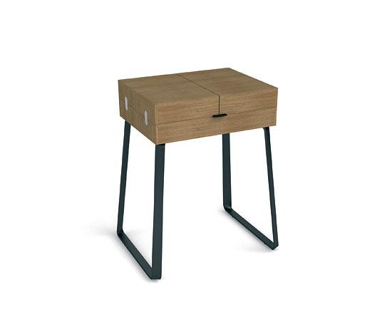 Christoph Boeninger Zelos Desk