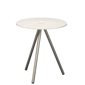 Hans Thyge Raunkj 230 R Ocean Caf 233 Table