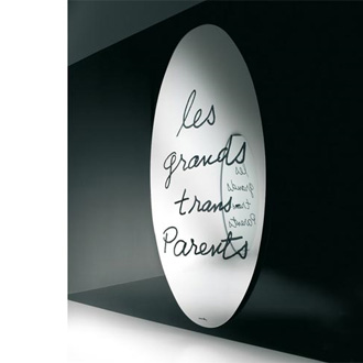 Man Ray Les Grands Trans-parents Mirror