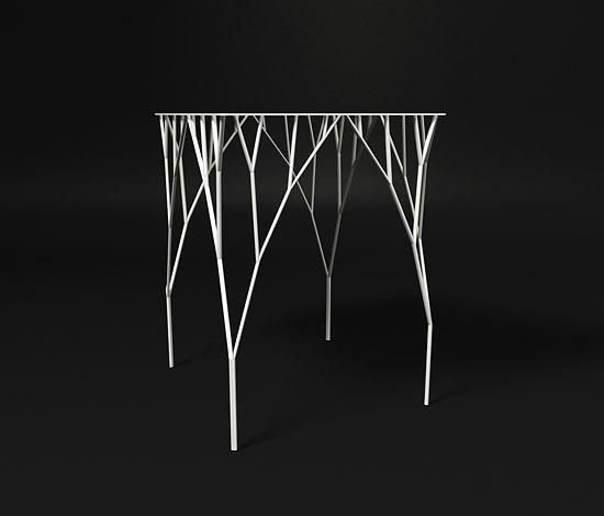 Nosigner Arborism Table