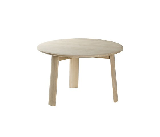 Staffan Holm Alle Table Collection