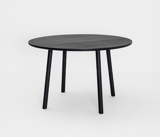 Sylvain Willenz Profile Table