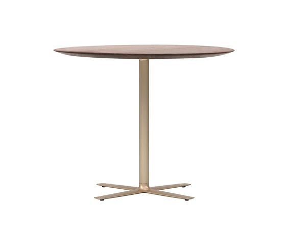 Time & Style Intersect Table